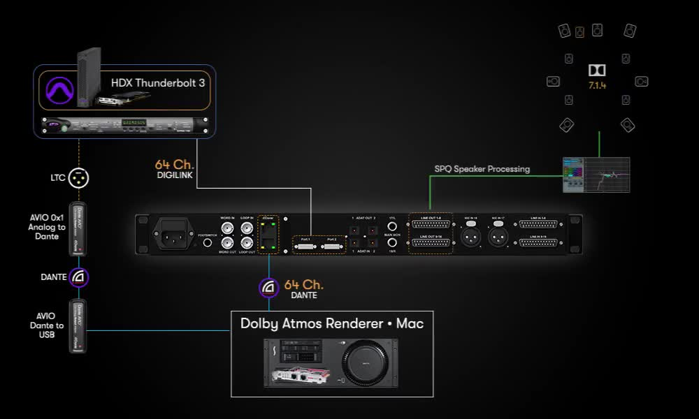 Mix and monitor Dolby Atmos in any room